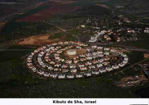 Kibbutz Sha, Israel